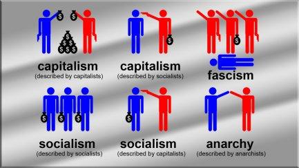 capitalism_confrontation_socialism_by_holzeisenbahn-d87duzz