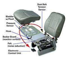 pressure sensitive seats